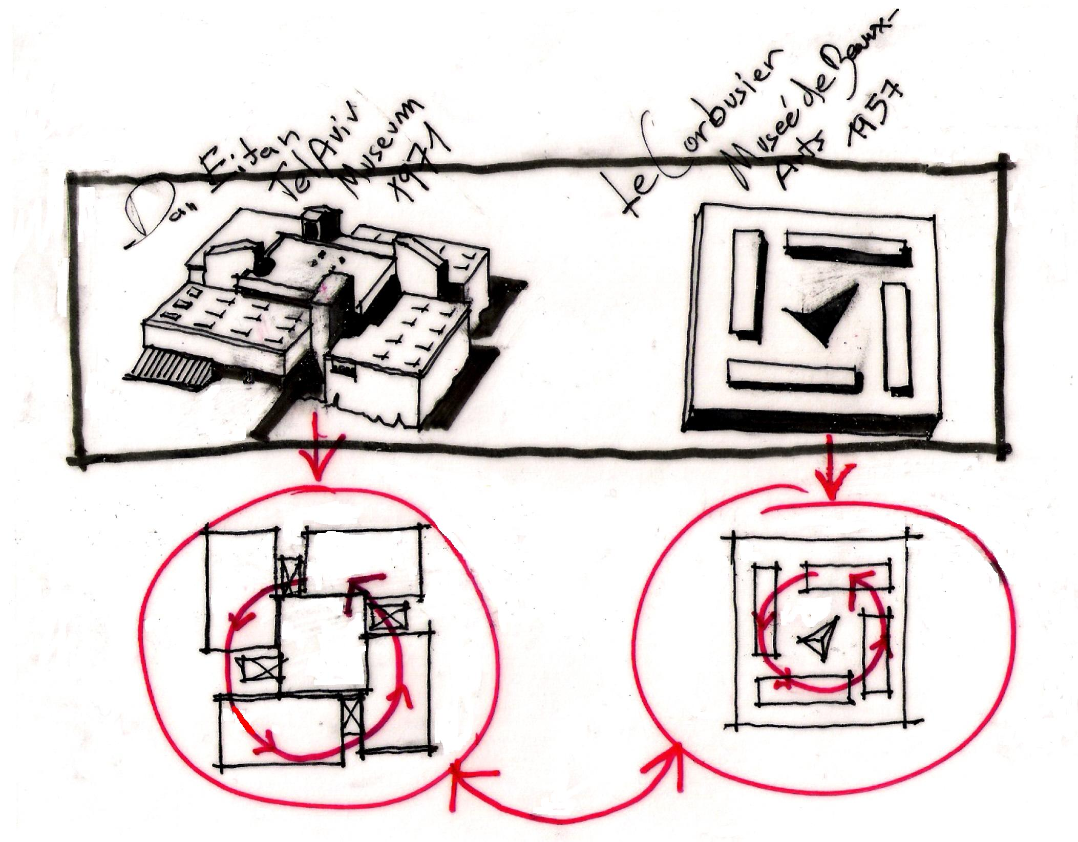 Book artistry research links drpoesmedia blog for 5 points corbusier