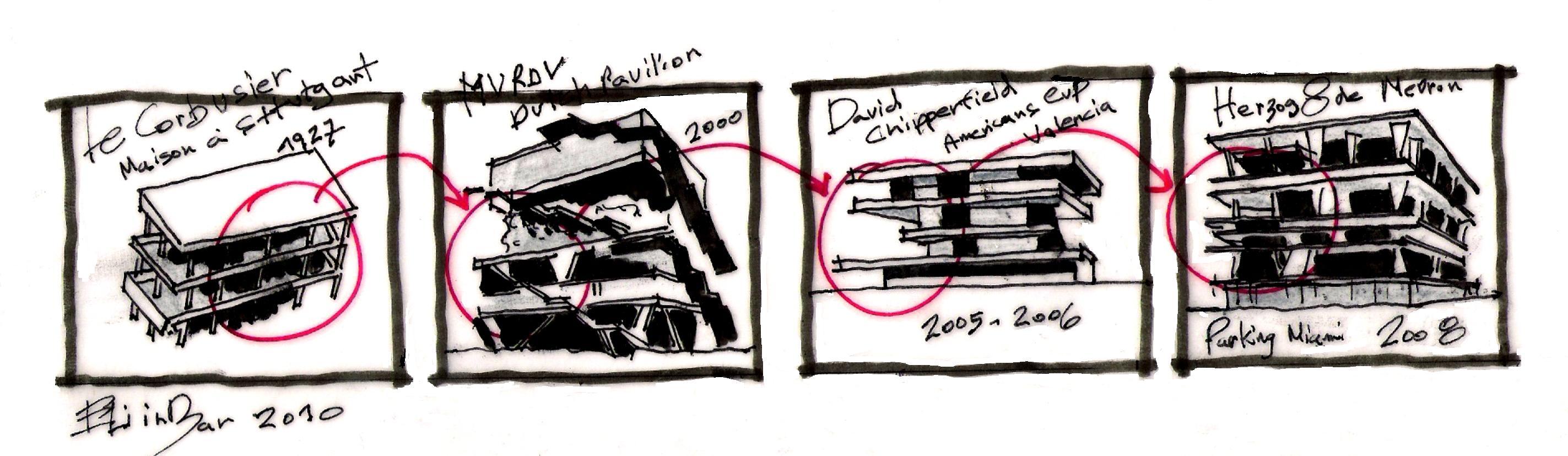 Le corbusier les maisons domino someone has built it for 5 points corbusier