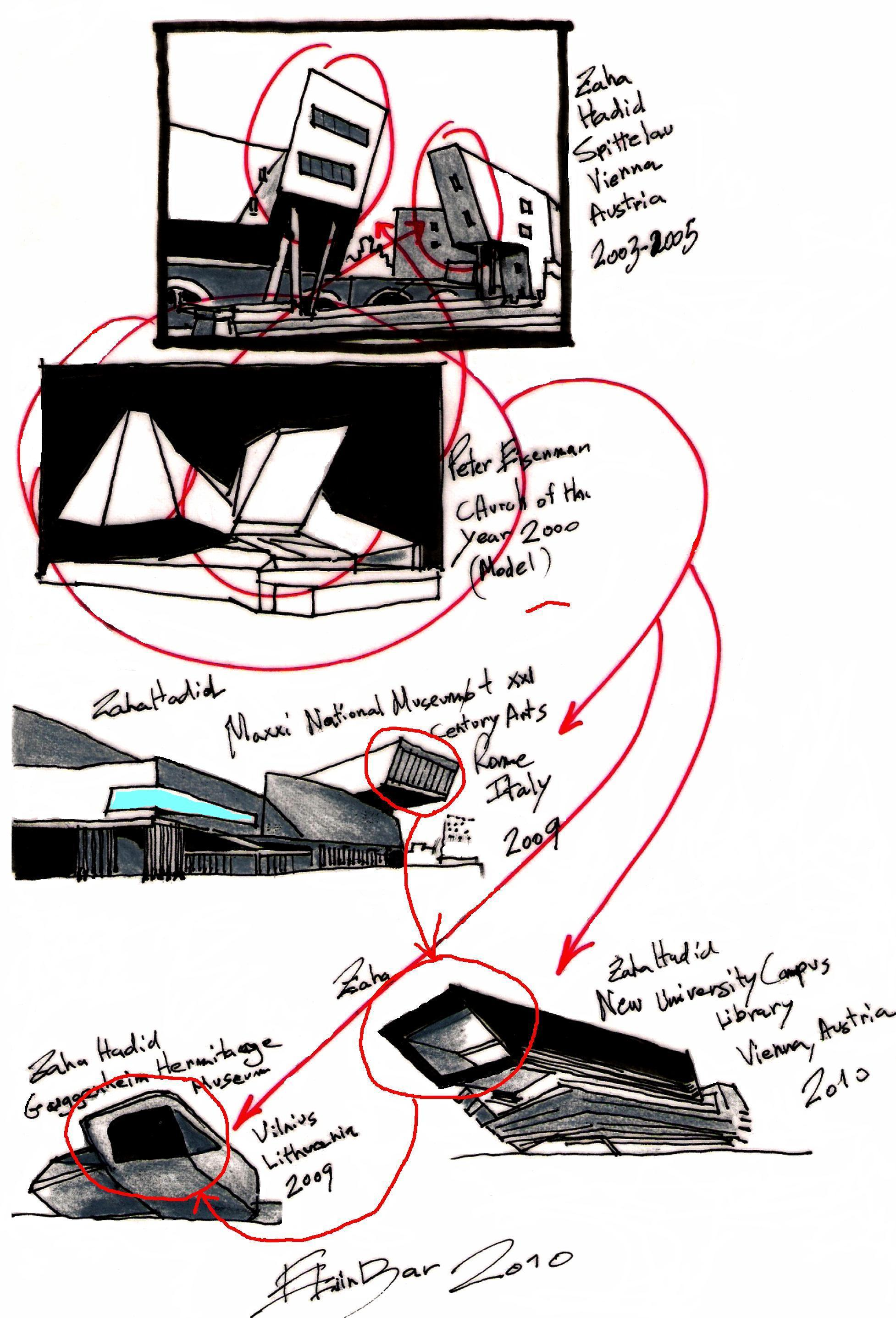 Zaha Hadid Design Concepts And Theory peter eisenman | someone has built it before