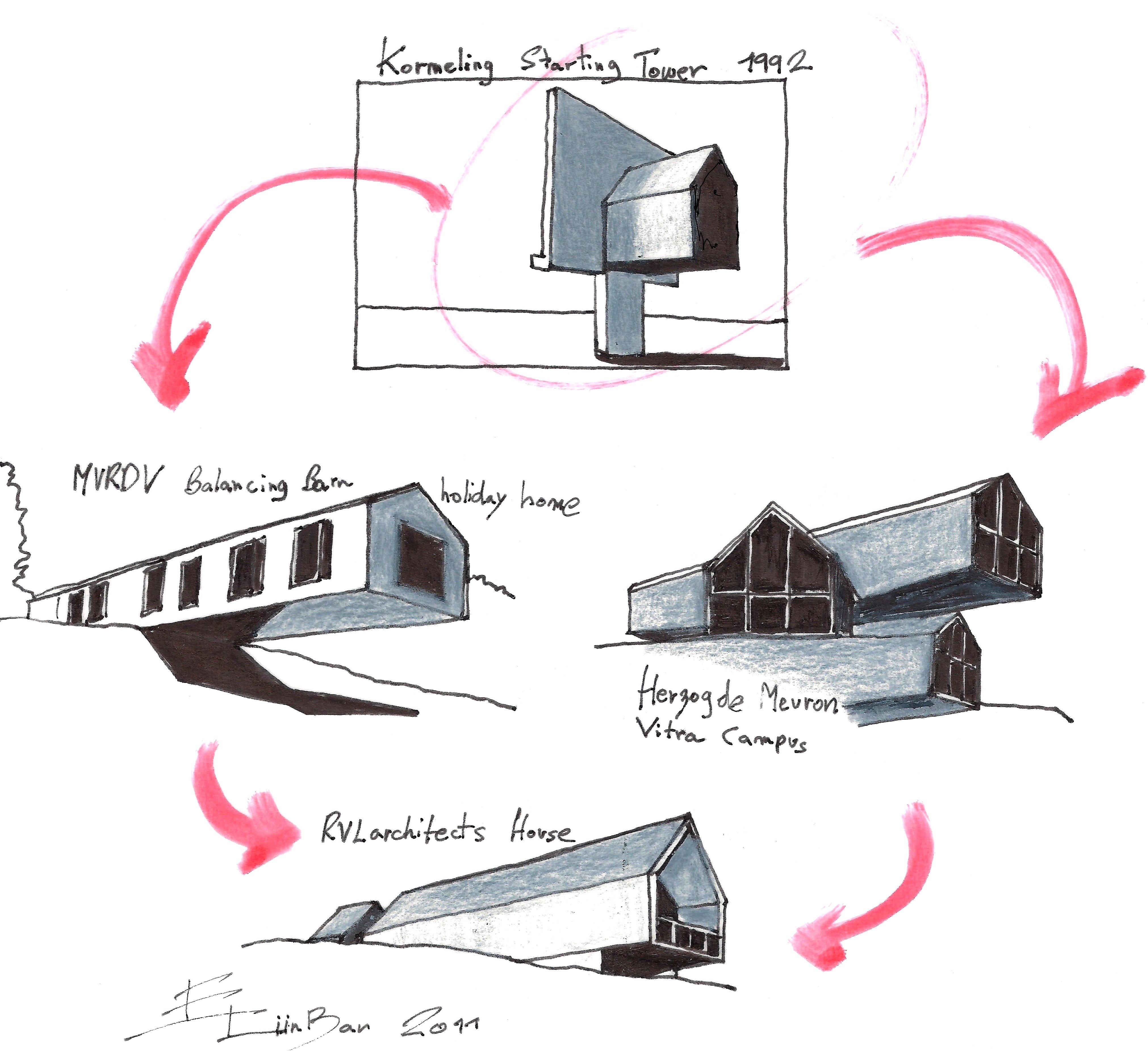 Vitra Fire Station Floor Plan Mvrdv Amp Herzog De Meuron The Visual House Amp Balancing