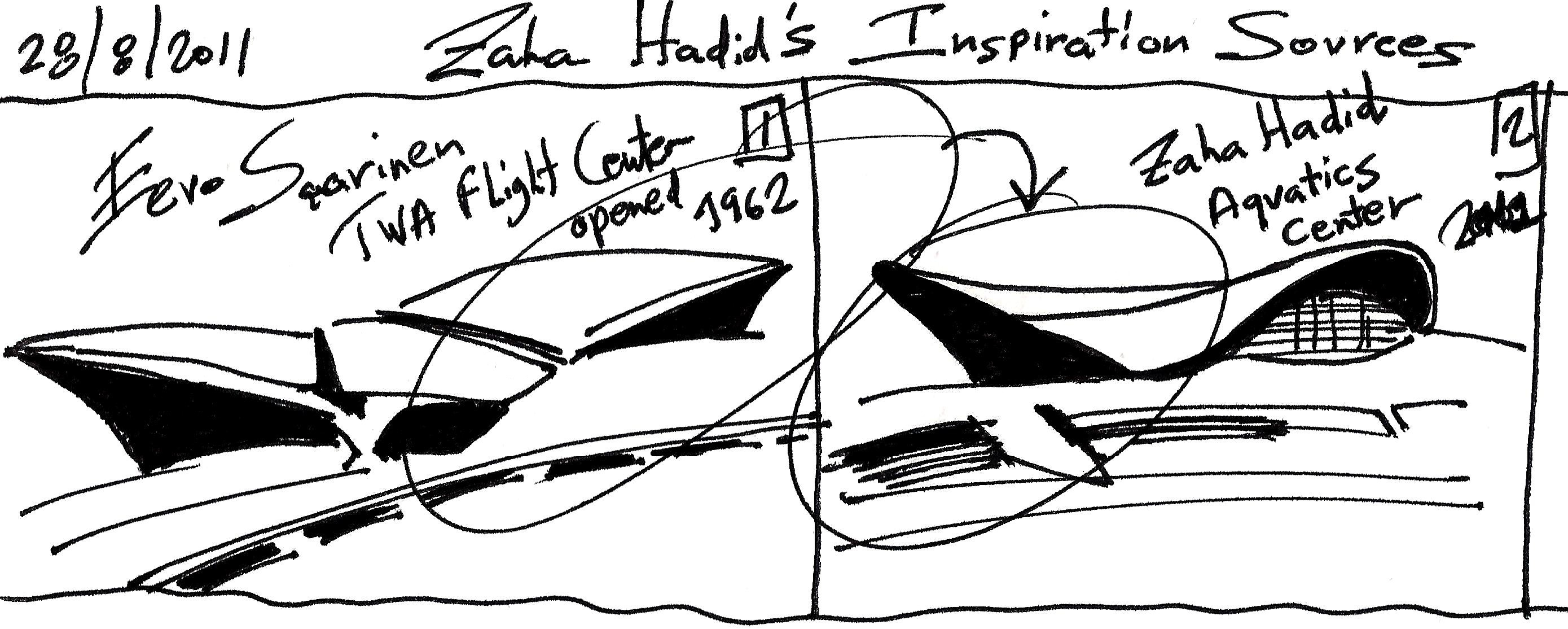 zaha hadid u2019s inspiration sources