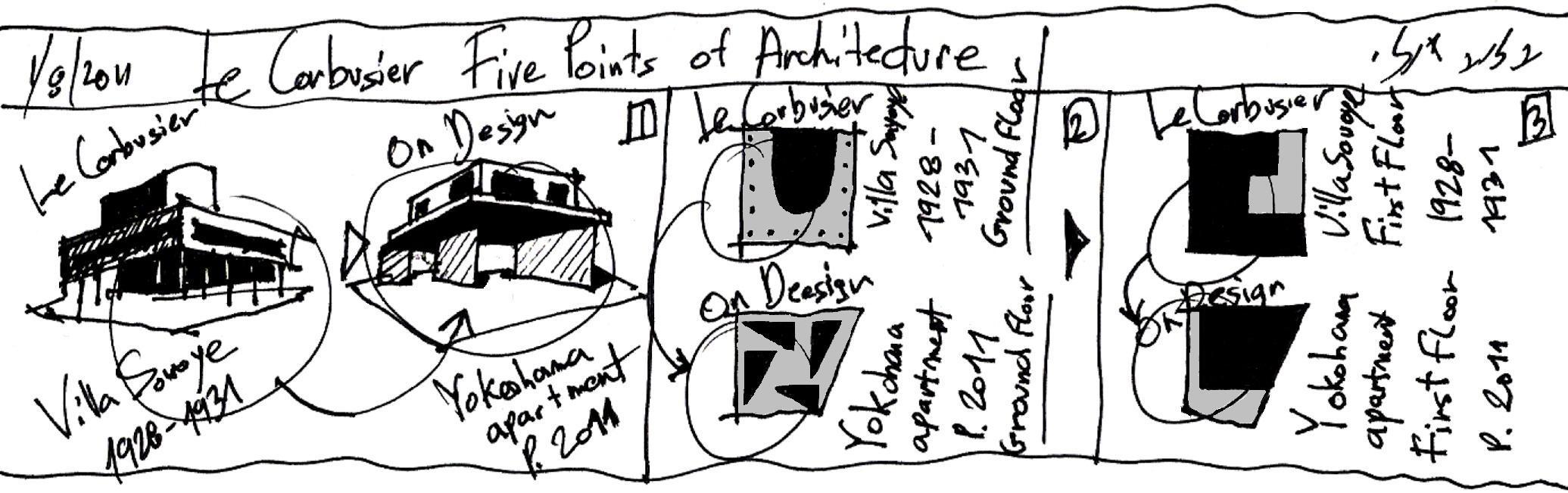Le Corbusier Les 5 Points le corbusier – five points of architecture – the japanese