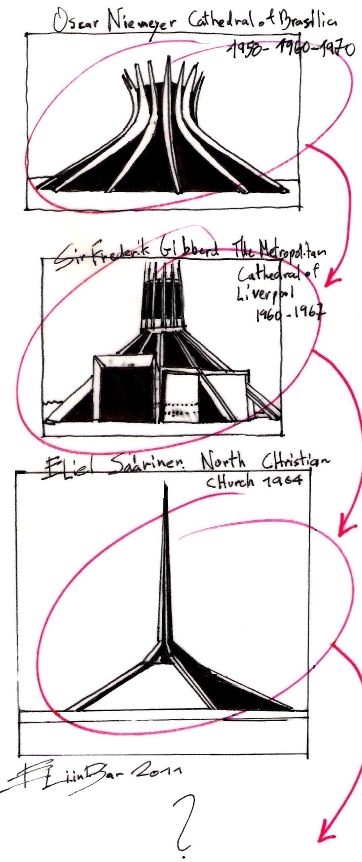 57dfd62618d3 Eliinbar sketches 2011   Oscar Niemeyer