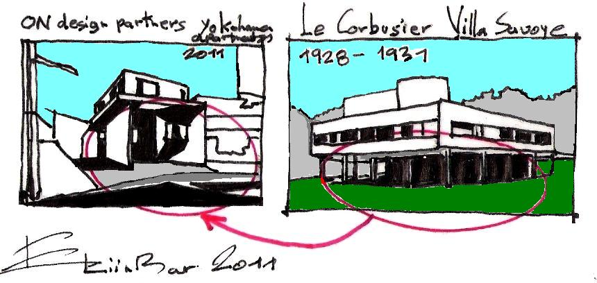 Five points of architecture someone has built it before for 5 points corbusier