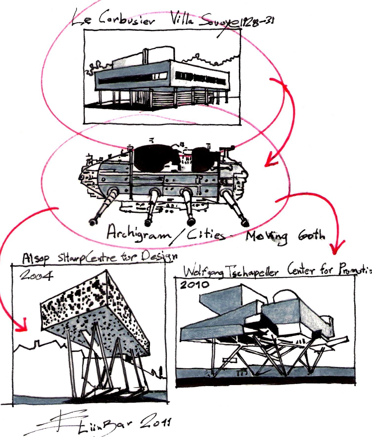 Le corbusier towards a new architecture