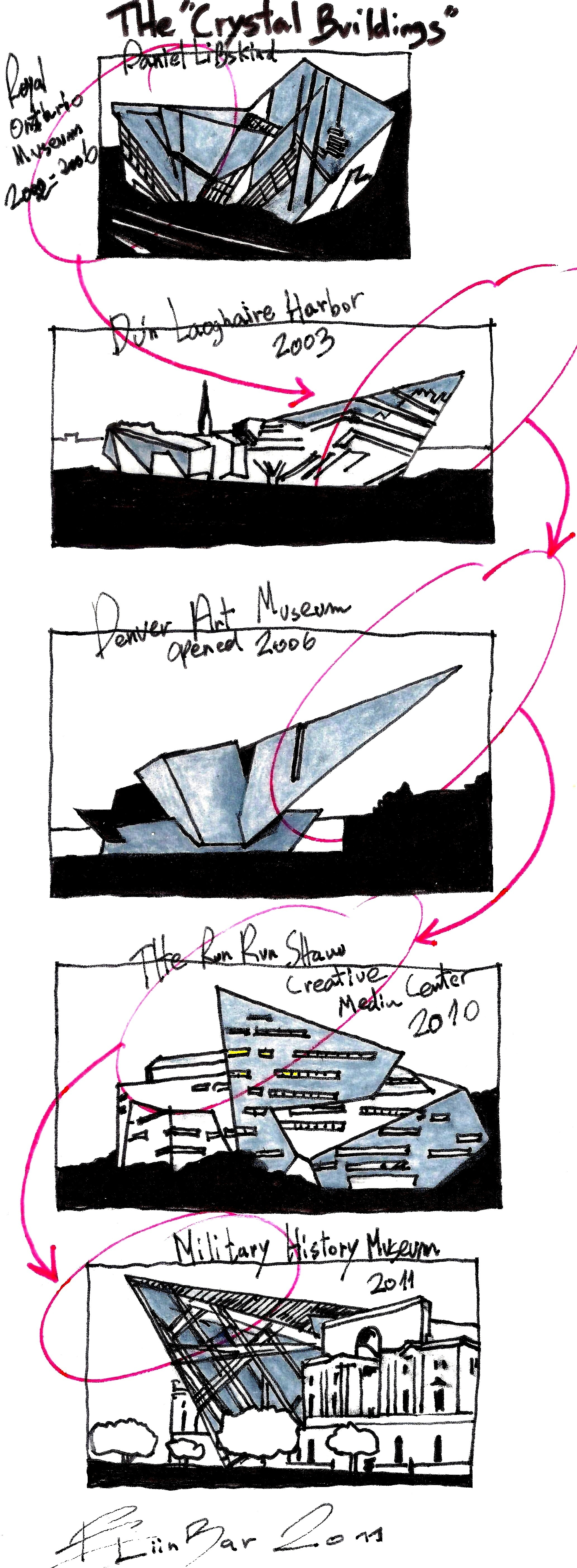 Zaha hadid s inspiration sources someone has built it before for Denver art museum concept