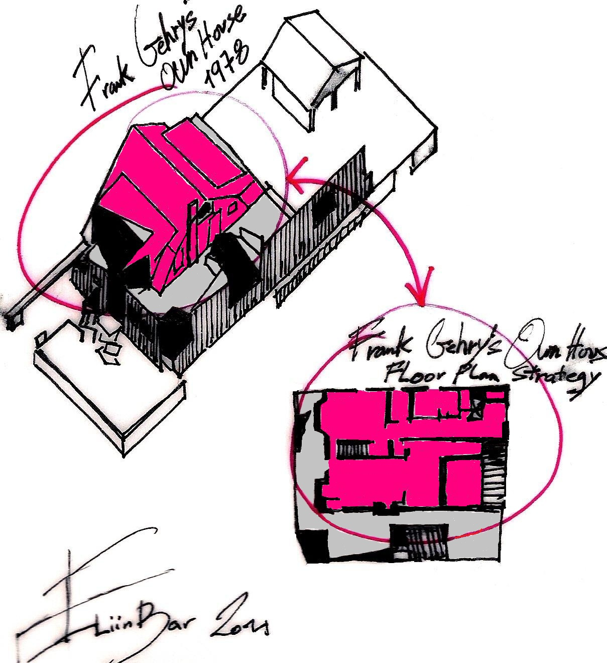 Learning From Frank Gehry Chapter 2 His Floor Plan