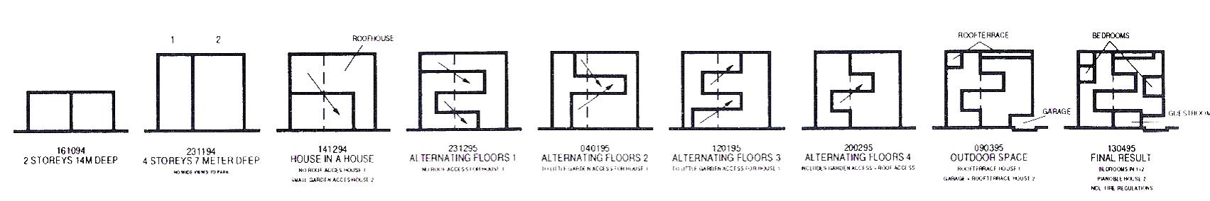 Mvrdv le corbusier and the ultimate inspiration building le corbusier - Unite d habitation dimensions ...