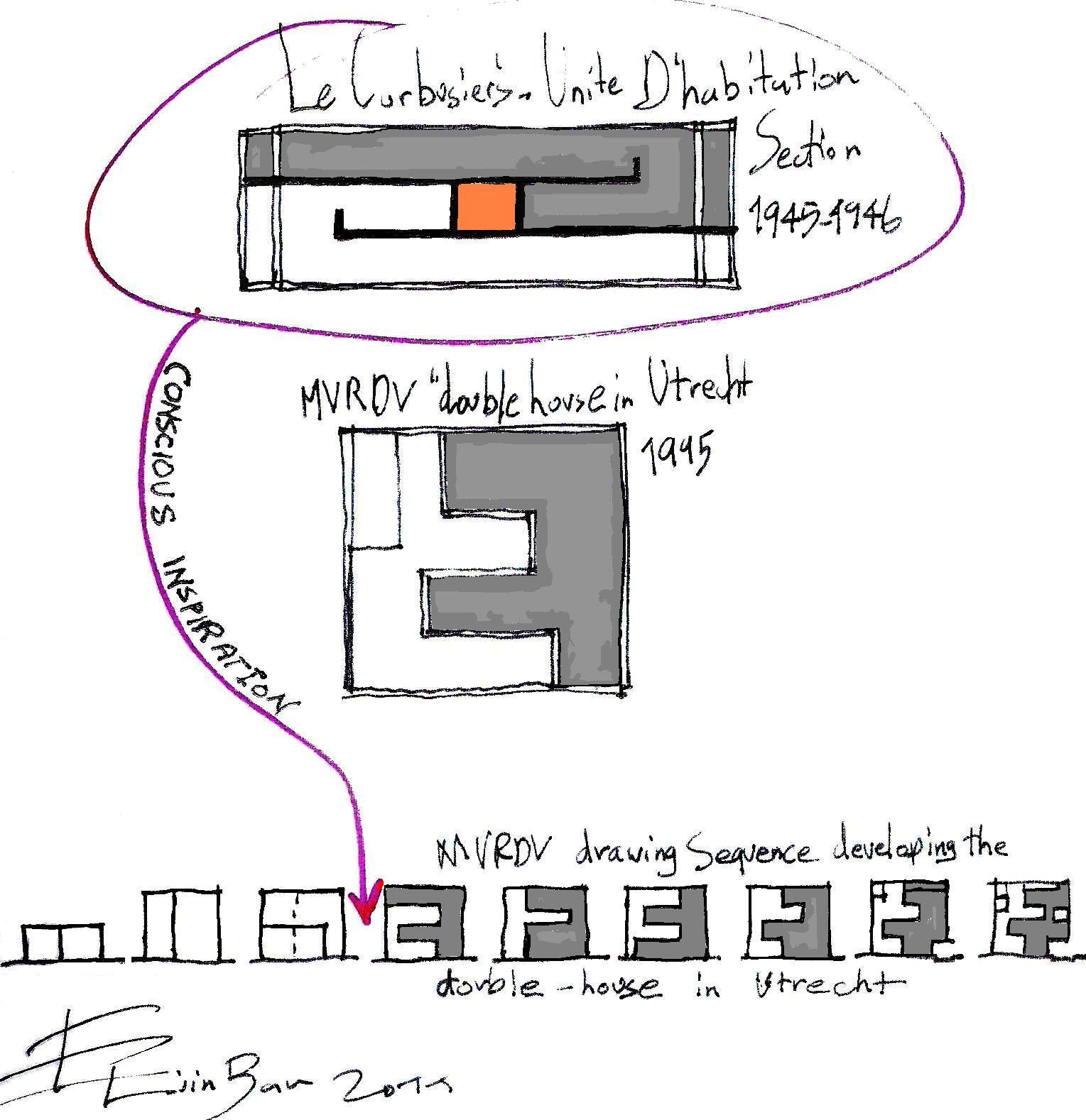 Mvrdv le corbusier and the ultimate inspiration building for Interlocking architecture concept