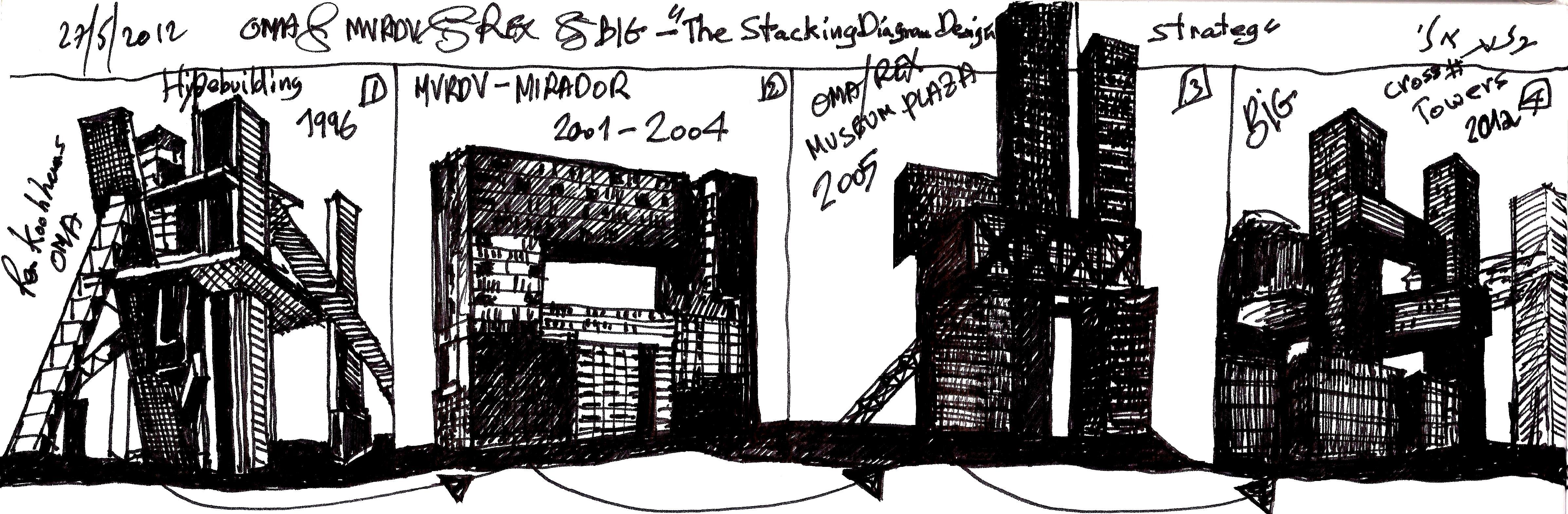 Zaha Hadid Philosophy Stacking Diagram Design Strategy Someone Has Built It
