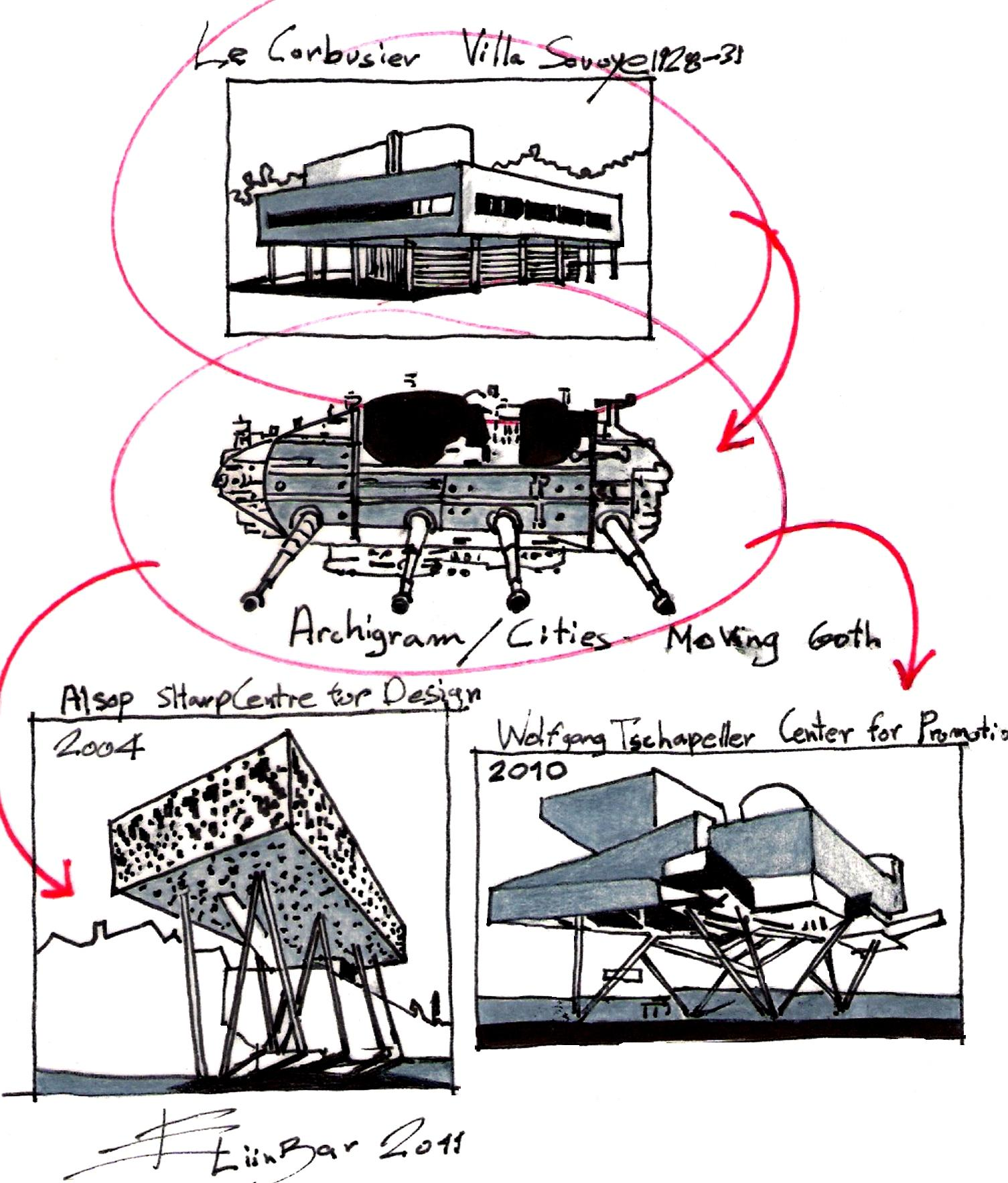 Sendai Mediatheque Floor Plans Eliinbar Sketches Le Corbusier Archigram