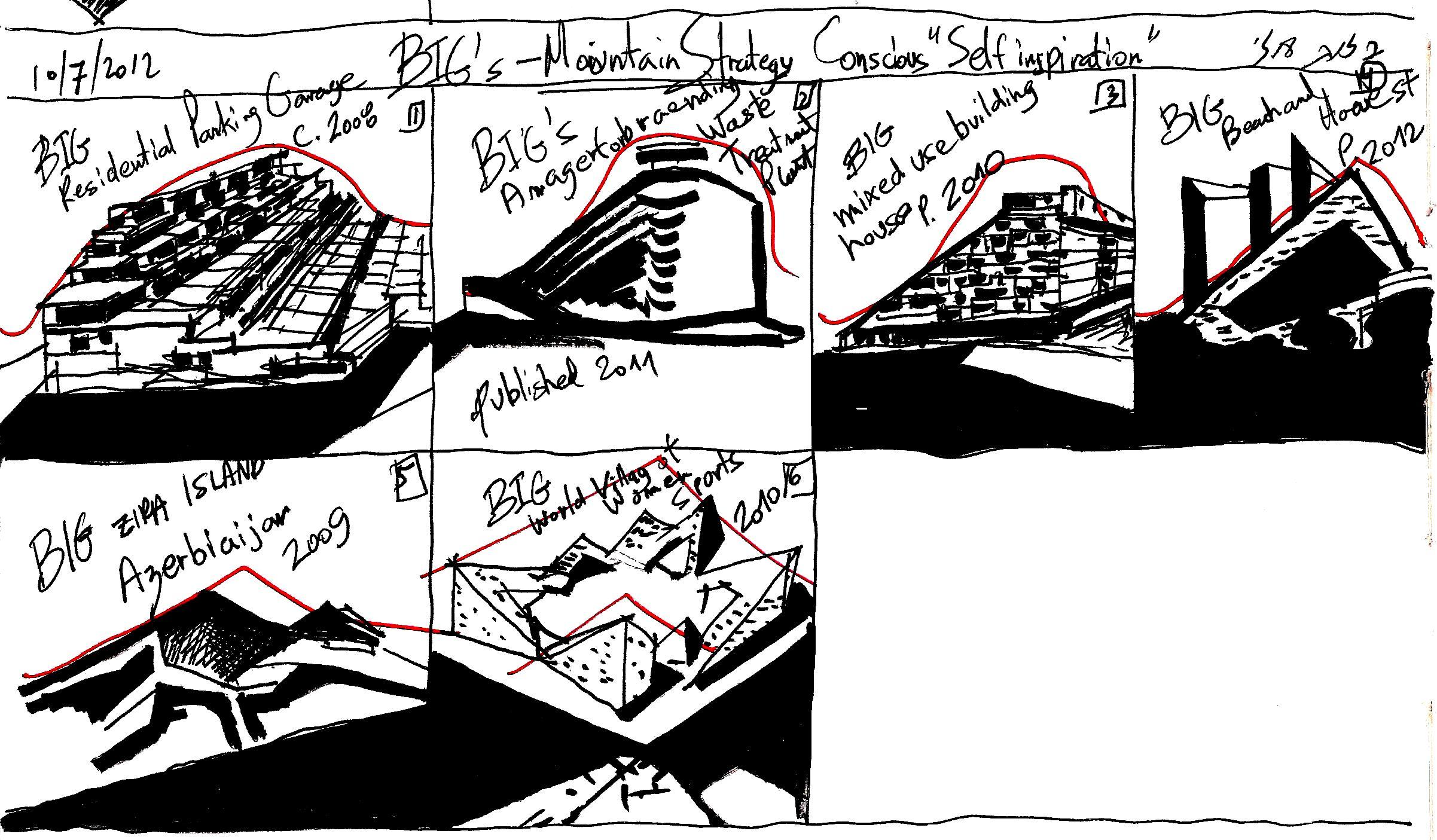 big bjarke ingels s group mountain strategy or the. Black Bedroom Furniture Sets. Home Design Ideas