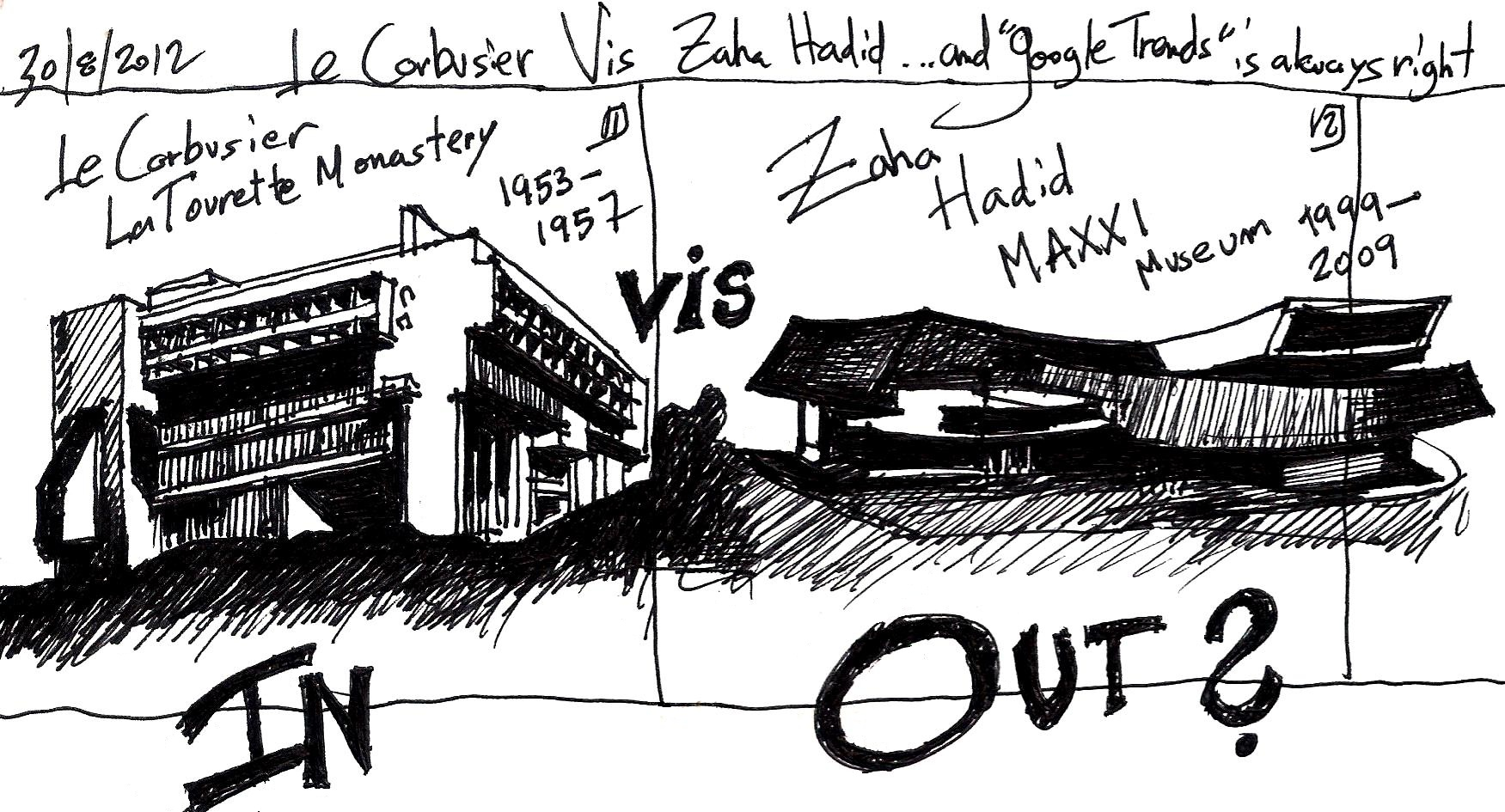 Le corbusier vis zaha hadid and google trends is for 5 points of architecture