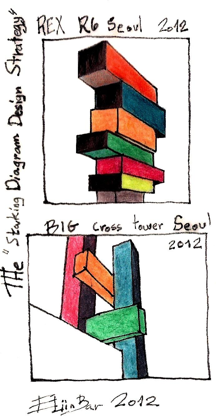 """stacking Diagram design Strategy""""   Someone Has Built It Before"""
