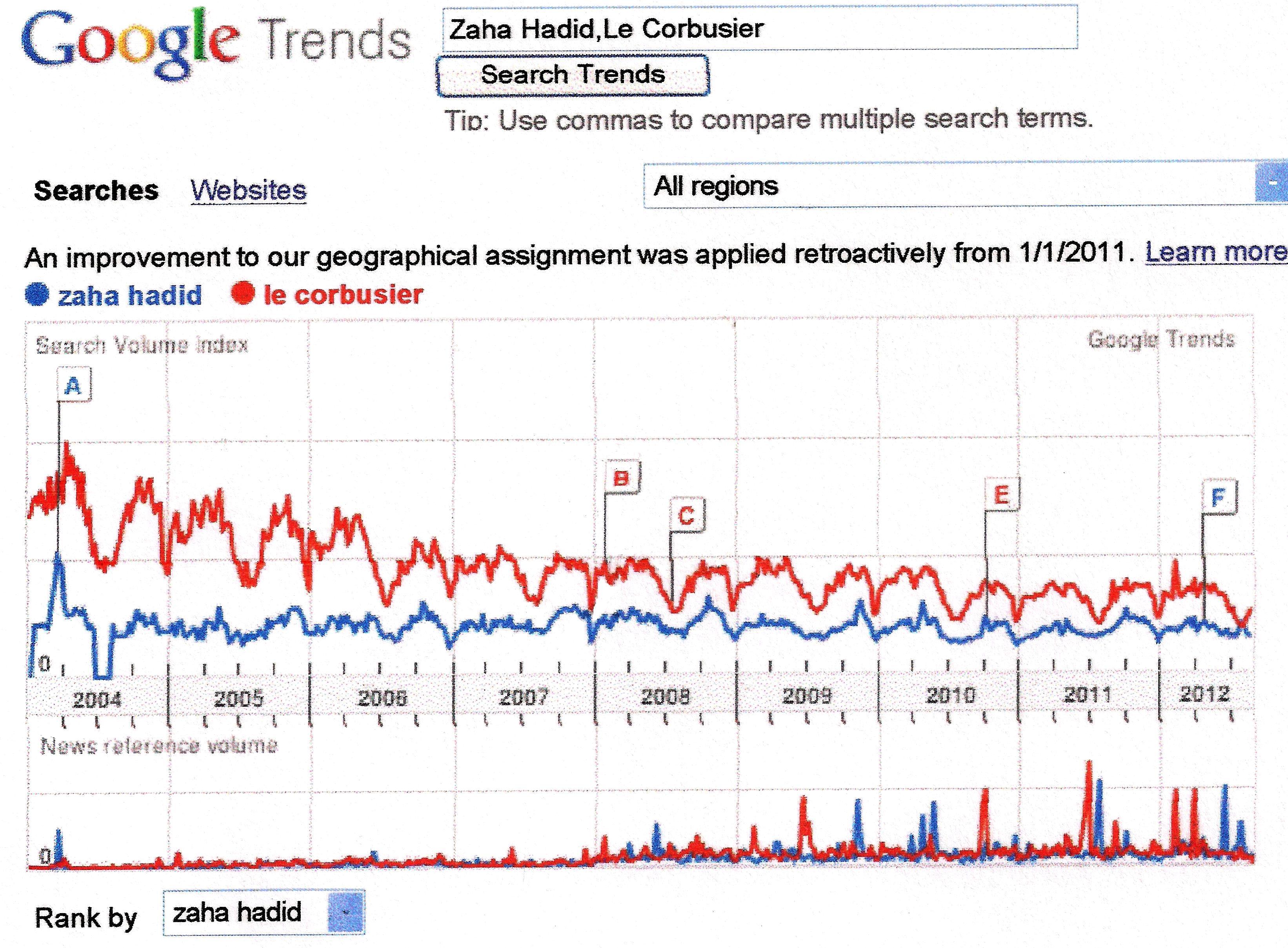 trends google sextreff tromsø