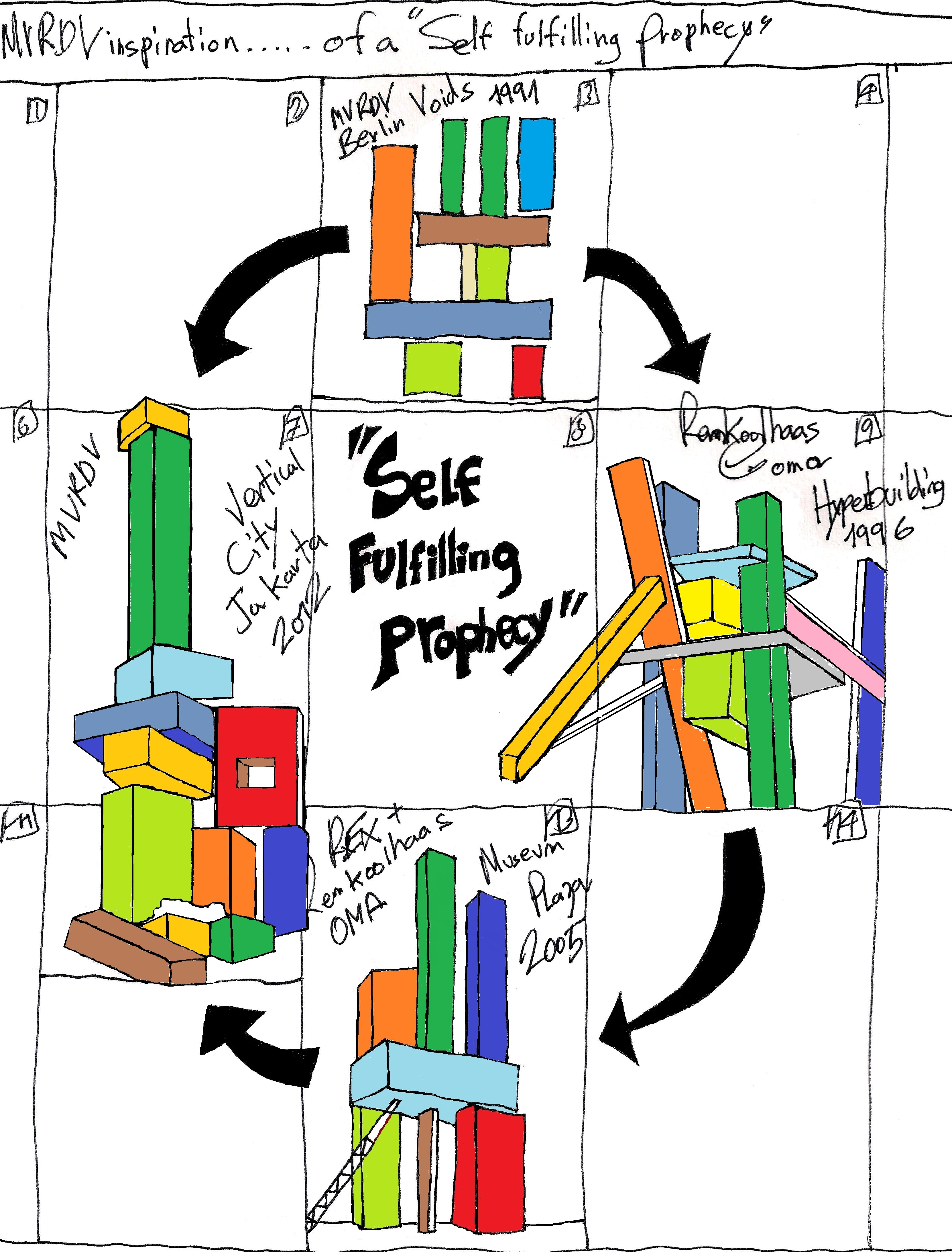 Stacking diagram design strategy someone has built it before from eliinbars pooptronica Choice Image