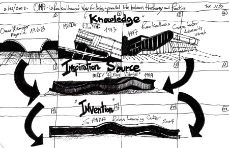 Eliinbar Sketchbook 2012 - OMA and Rem Koolhaas's parallel life between the theory and practice of architecture