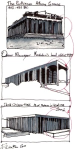 david-chipperfield-oscar-niemeyer-eliinbar-sketches-2011-001