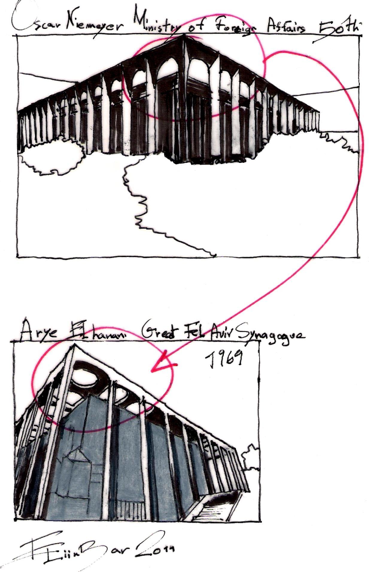 Oscar Niemeyer Eliinbar Sketches 201100011 Someone Has