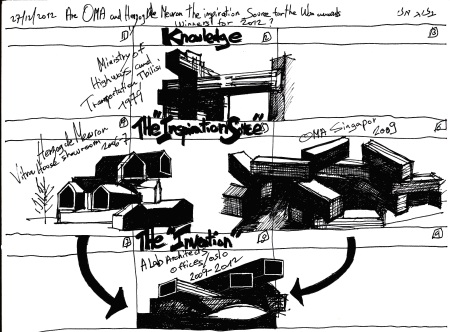 from Eliinbar's Sketch book 2012 -        A-lab Architects  inspiration sources