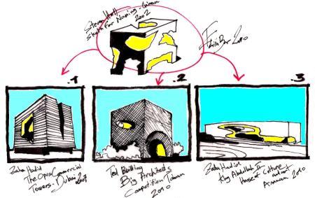 Eliinbar's sketches 2010 – Steven Holl's 'Sponge Consept