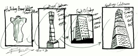 "Eliinbar's sketch 2013-Frank Gehry and Santiago Calatrava practicing ""Conscious Inspiration"""