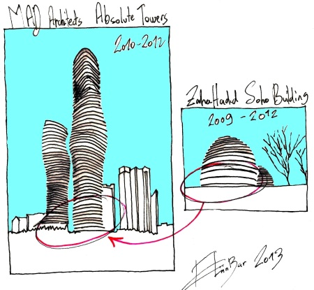 Eliinbar Sketches 2013  -  Zaha Hadid and MAD Architects Inspired by Construction Methods