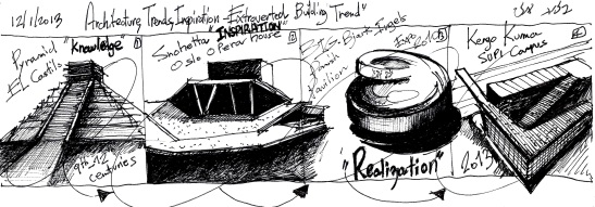 From Eliinbar's Sketchbook 2013- Kengo Kuma and the extroverted buildings trend.
