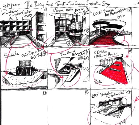 "Elinbar's sketches Le Corbusier  ""Raising Ramp"" , a planning component that highlighting the building's entrance"
