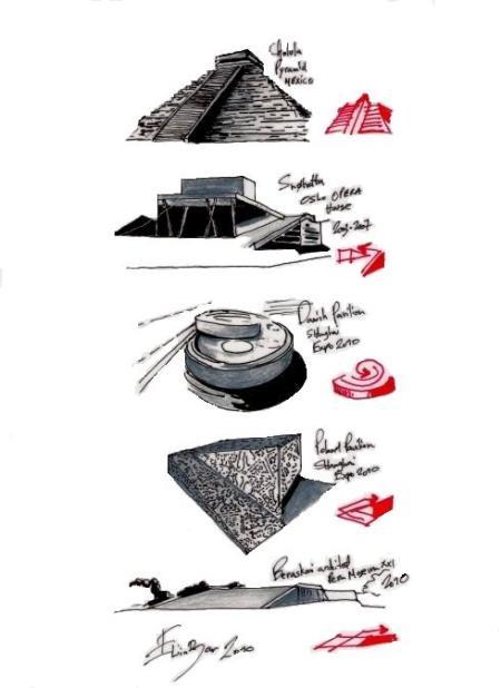 Eliinbar's sketches Extrovert inspiration