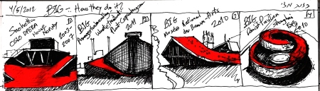 From Eliinbar's Sketchbook 2012- Bjark Ingels and the extroverted buildings trend.