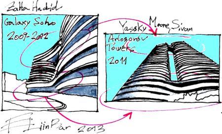 EliInbar's sketches 2013 - Zaha Hadid  Galaxy Soho