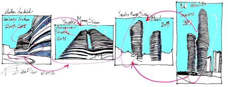 EliInbar's sketches 2013 - Zaha Hadid and MAD architects ,what is your secret?