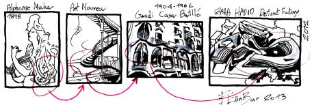 Eliinbar Sketches 2013 - Zaha Hadid and the liquid buildings Trend
