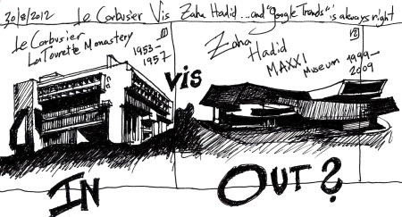 "From Eliinbar's sketchbook 2012 -  Le Corbusier Vis Zaha Hadid…. and ""Google Trends"" is always right"
