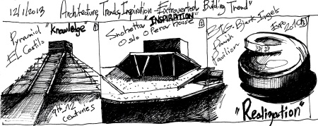 "Eliinbar's Sketchbook 2012 –the inspiration sources of the""Extroverted building"""