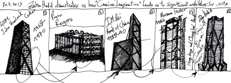 "From  Eliinbar Sketchbook 2013 - Zaha Hadid helps us understand how ""Conscious Inspiration"" leads us to significant architecture"