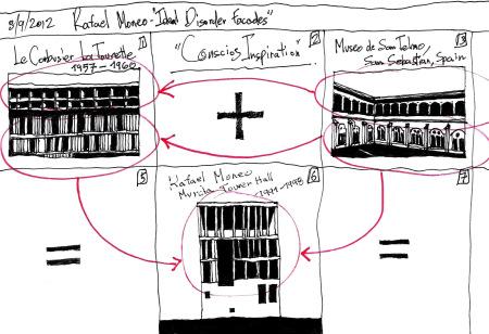 From Eliinbar's sketchbook 2012 Ideal Disorder Design Strategy