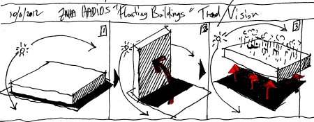 "Eliinbar Sketch book 2012 – the""Floating buildings trend"