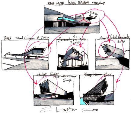 "Eliinbar's Sketches 2012 –Zaha Hadid's ""aggressive snake motif"""