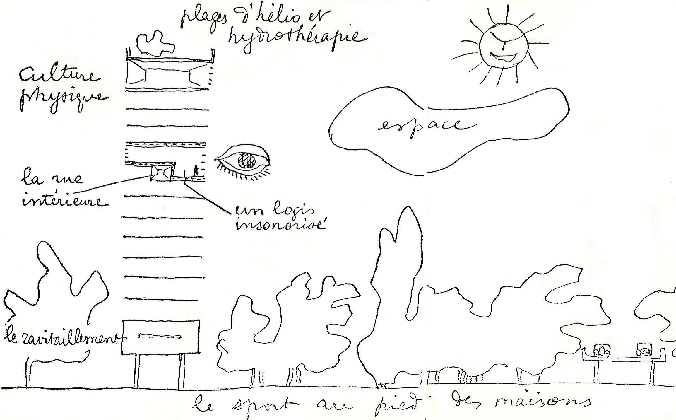 Le corbusier s five points of architecture someone has for 5 points of architecture