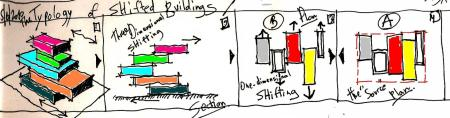 Typology of a Shifted Buildings