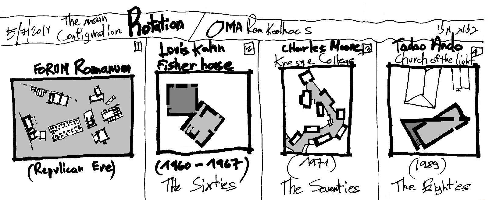 Charles Moore Drawings Eliinbar's Sketches 2014 – The