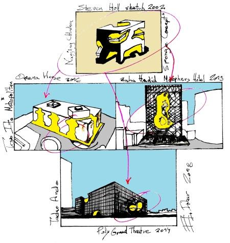 Eliinbar Sketches Sponge Concept 2018 - עותק (4) - עותק - עותק - עותק